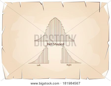 Business and Marketing Concepts, Collection of Positive and Negative Distribution Curve or Normal Distribution and Not Normal Distribution Curve on Old Antique Vintage Grunge Paper Texture Background.