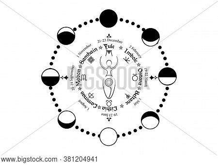 Wheel Of The Year, Order Of The Wiccan Holidays, As The Replica Of The Phases Of The Moon, Vector Is