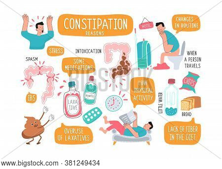 A Set Of Illustrations Of The Causes Of Constipation In A Person Against The Background Of Stress An
