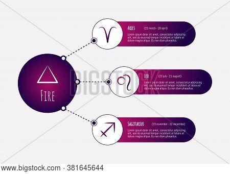 Scheme Of Fire Zodiac Signs - Aries, Leo, Sagittarius. Horoscope Elements