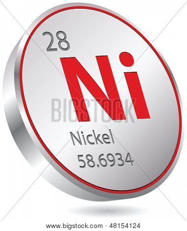 nickel element