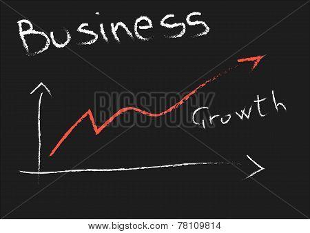 Diagram Growth
