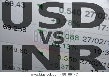 US dollar versus Indian rupee