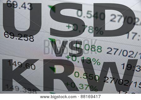 US dollar versus South Korean won