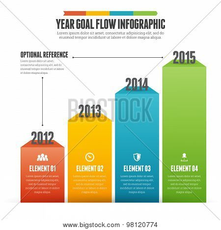 Year Goal Flow Infographic
