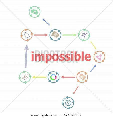 Text Impossible. Social Concept . Linear Flat Business Buttons. Marketing Promotion Concept. Win, Ac