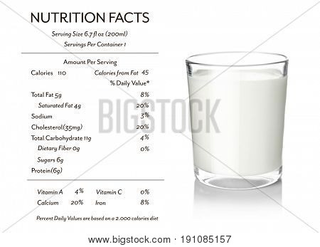 Glass of milk and list of NUTRITION FACTS on white background