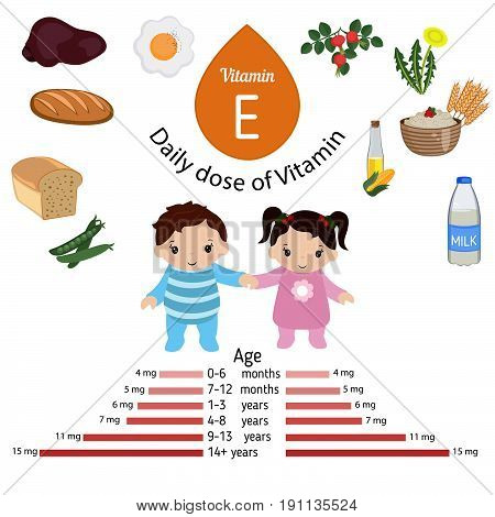 Vitamin E or Tocopherol and vector set of vitamin E rich foods. Healthy lifestyle and diet concept. Daily doze of vitamin E.