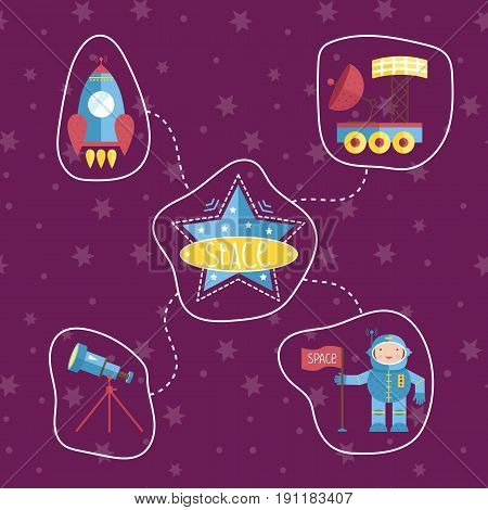 Space icons in cartoon style. Spaceship, telescope, exploration rover, astronaut with flag vectors set isolated on starry violet background. Astronomic concept for childrens book illustrating
