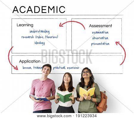 School Study Education Knowledge Concept