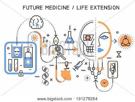 Vector flat line abstract process illustration of medical technologies in future robotization creogenesis transplantation eternal life. Concept for website header banner layout presentation.