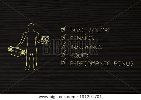 Company Benefits Package, Man Next To Lists Of Incentives Ticked