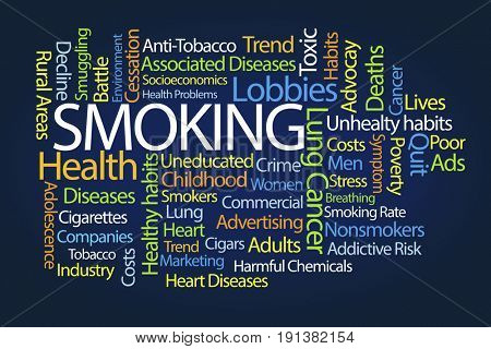 SMOKING Word Cloud on Blue Background