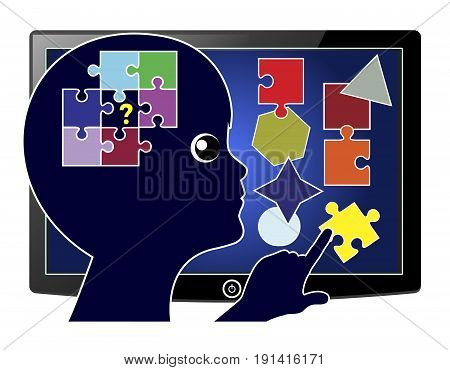 Computer based training. Teaching method in particular for kids with learning disabilities