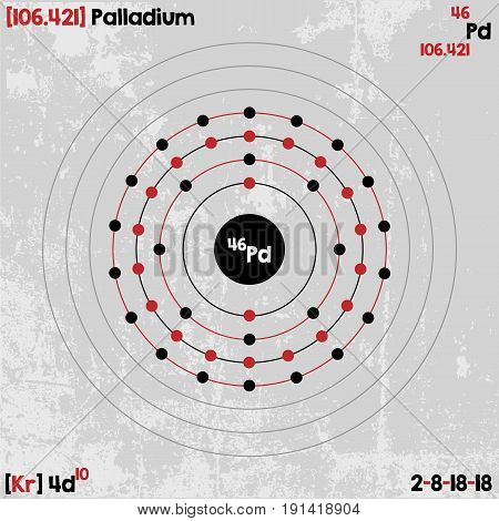 Large and detailed infographic of the element of Palladium
