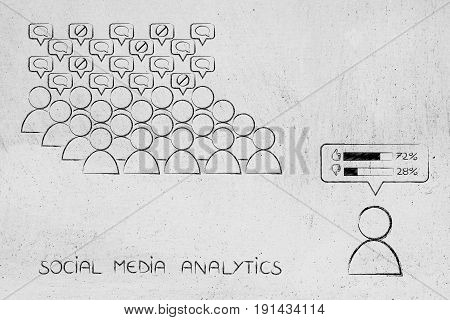 User With Stats In Front Of Crowd Of Followers With Positive And Negative Feedback