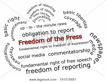 Freedom of the Press wordcloud - illustration