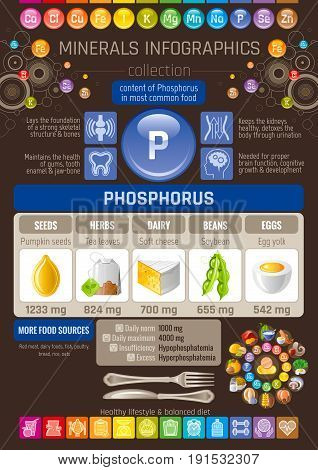 Phosphorus Mineral vitamin supplement rich food icons. Healthy eating icon set, text letter logo, isolated background. Diet Infographics chart banner poster. Table vector illustration, human benefit