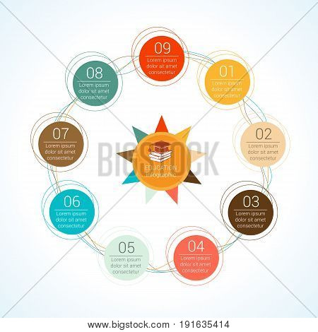 Template circular vector education infographic for presentation. Flat line chart with 9 options parts processes.