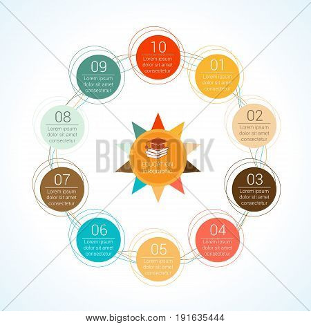 Template circular vector education infographic for presentation. Flat line chart with 10 options parts processes.