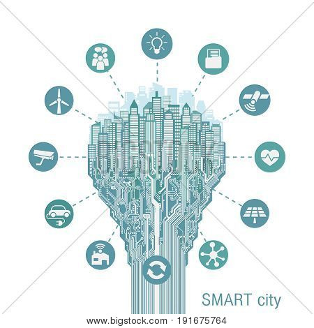 Smart city with advanced smart services, circuit board, the Internet of things, social networking