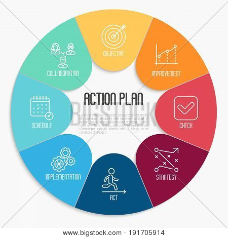 Action plan. Circle diagram with thin line icons related to strategy planning. Vector illustration.