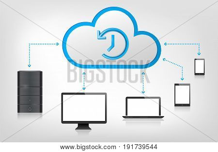 Different Computer Devices And Cloud Backup Solution Concept