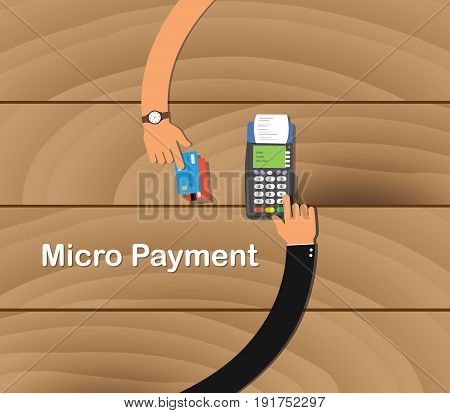 micro payment business illustration with two business man pay with credit card and payment machine vector