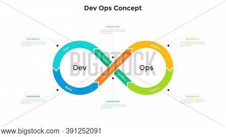 Infinity Symbol Chart. Concept Of 6 Activities Of Devops Toolchain, Software Development, Engineerin