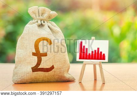 British Pound Sterling Money Bag And Easel With Red Negative Growth Graph Chart. Economic Stagnation