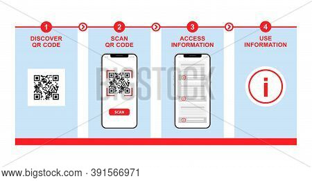 Step-by-step Guide In Using Qr Code. Smartphone Scanning Qr Code.