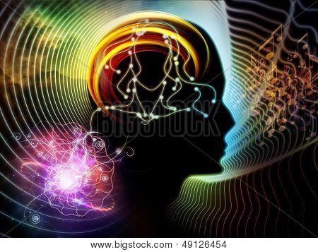 Inner Life Of Human Mind