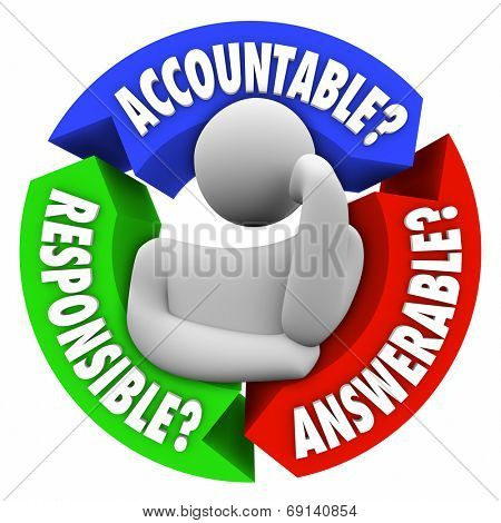 Accountable, Responsible and Answerable words around a person thinking who is to deserve credit or worthy of blame poster