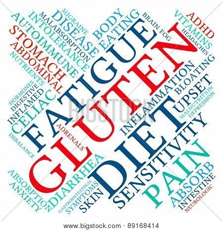 Gluten Word Cloud