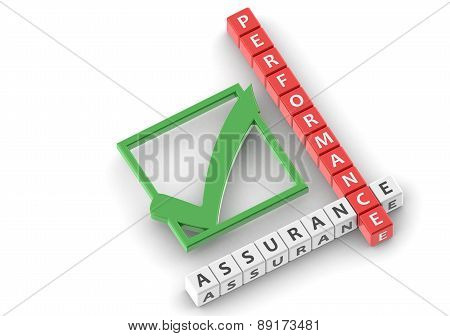 Buzzwords Performance Assurance