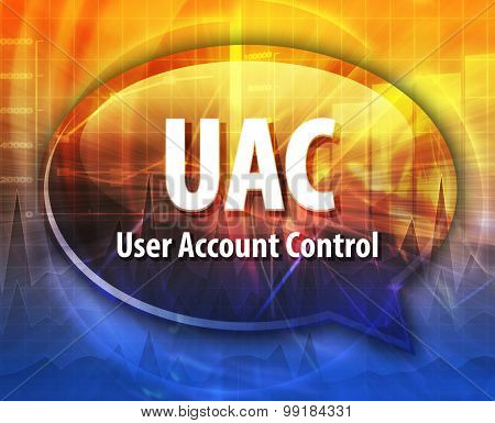 Speech bubble illustration of information technology acronym abbreviation term definition UAC User Account Control