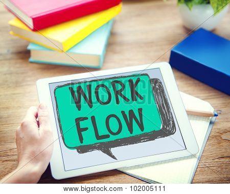 Work Flow Efficiency Implement Process System Concept