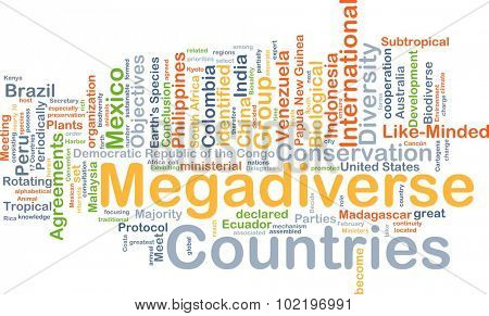 Background concept wordcloud illustration of megadiverse countries