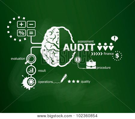 Audit concept and brain. Hand writing Audit with chalk on green school board poster
