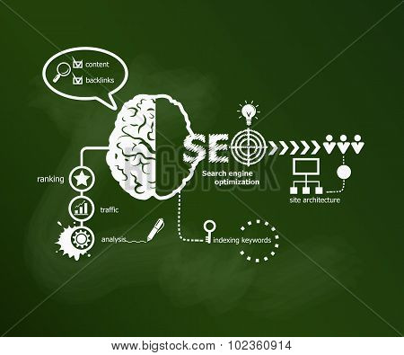 Search Engine Optimization. Seo Internet Concept.