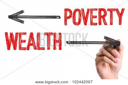 Hand with marker writing: Poverty Wealth poster