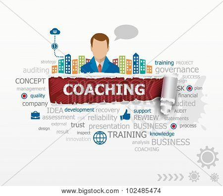 Coaching Word Cloud Concept And Business Man.