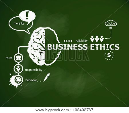 Business Ethics Concept.