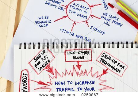 Attract Trafic To Your Website