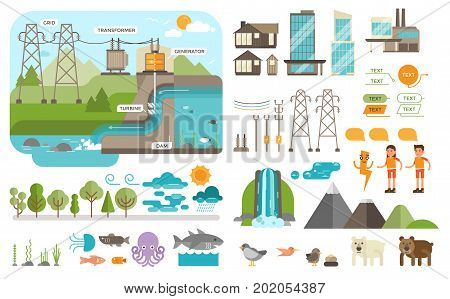How hydroelectricity works.  Hydroelectric power station scene with a lot of custom elements for customizing the scenery.
