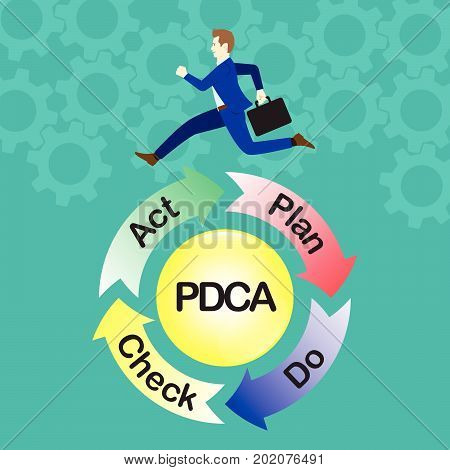 A Businessman Is Running On PDCA Diagram Plan Do Check Act As Colorful Circle Arrows With A Yellow Crystal Ball In The Middle. Faded Multiple Cogwheels As A Background.