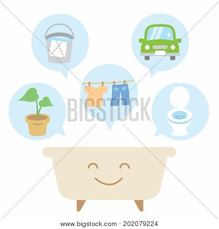 reuse bath water: flush toilet, watering plants, car wash, cleaning, and laundry