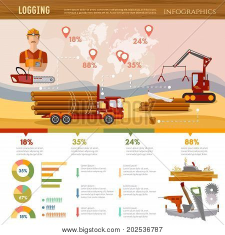 Logging industry infographic. Woodcutter deforestation preparation of firewood power-saw bench forest transportation. Logging industry vector