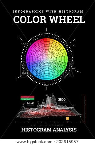 Color wheel with histogram infographics. Vector illustration on black background
