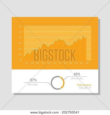 Infographic dashboard template with flat design graphs and charts. jpg eps